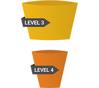 TechnologyAdvice ROI Connection Funnel