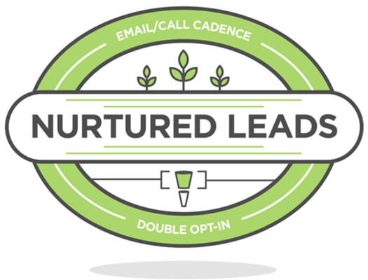 Nurtured <br>Leads