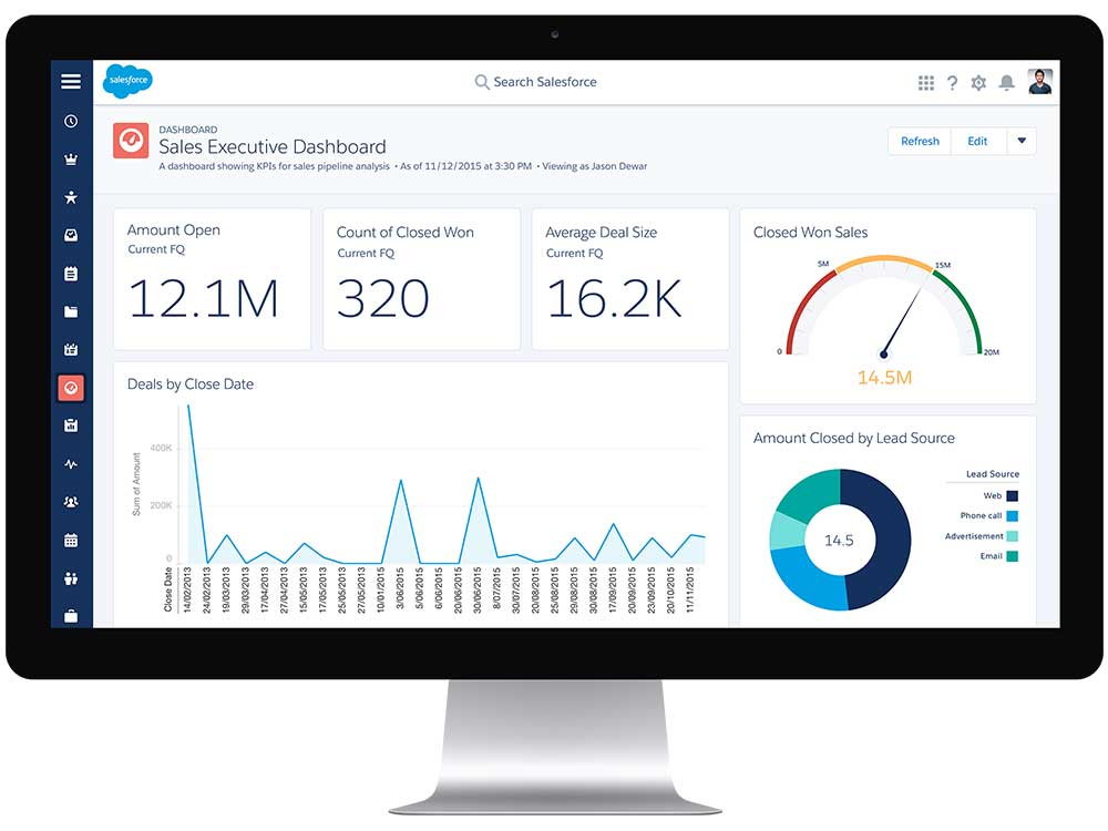 CRM platform: Salesforce dashboard