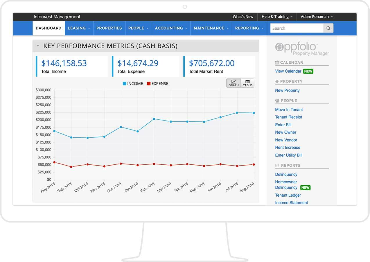 property management software dashboard: Appfolio