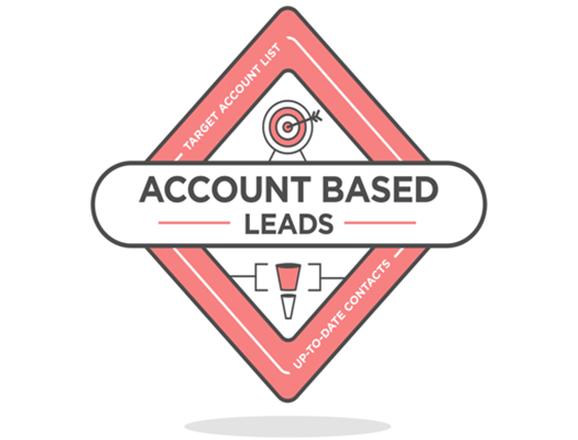Account-Based <br>Leads