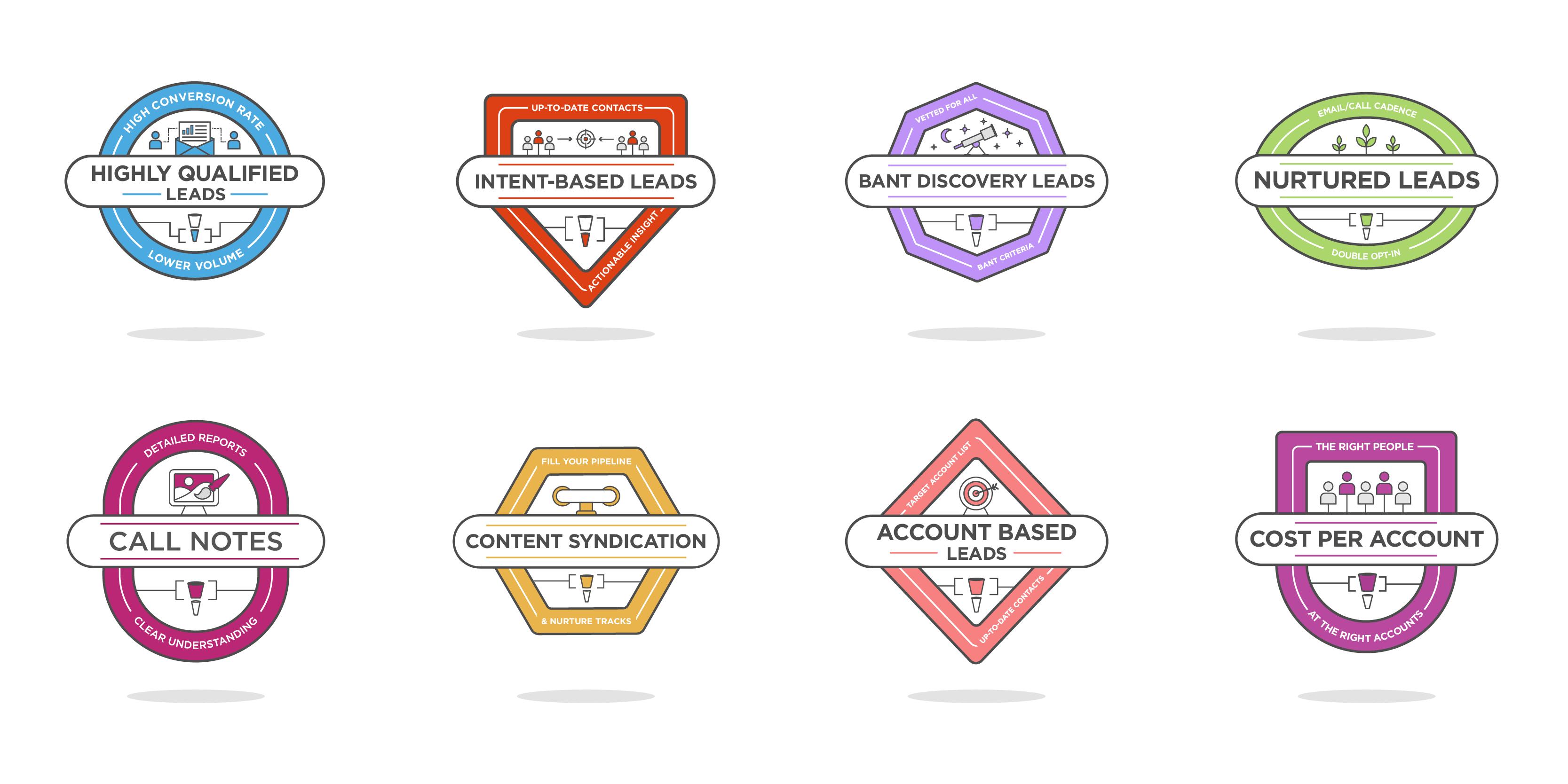 lead generation product badges