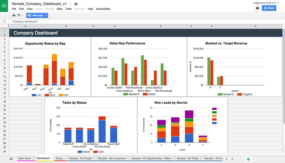 Copper CRM's custom report builder screenshot.