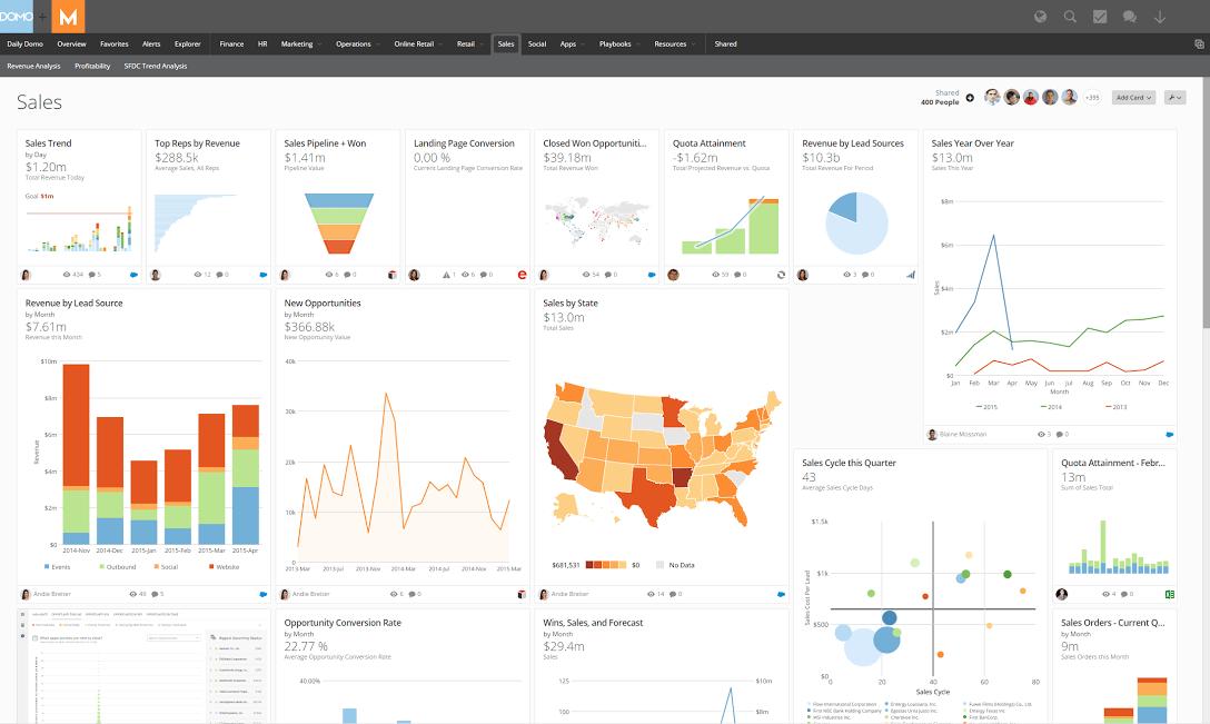 domo sales dashboard domo reporting software.