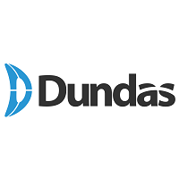 dundas dashboard software logo.
