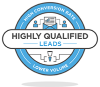 Highly Qualified Leads