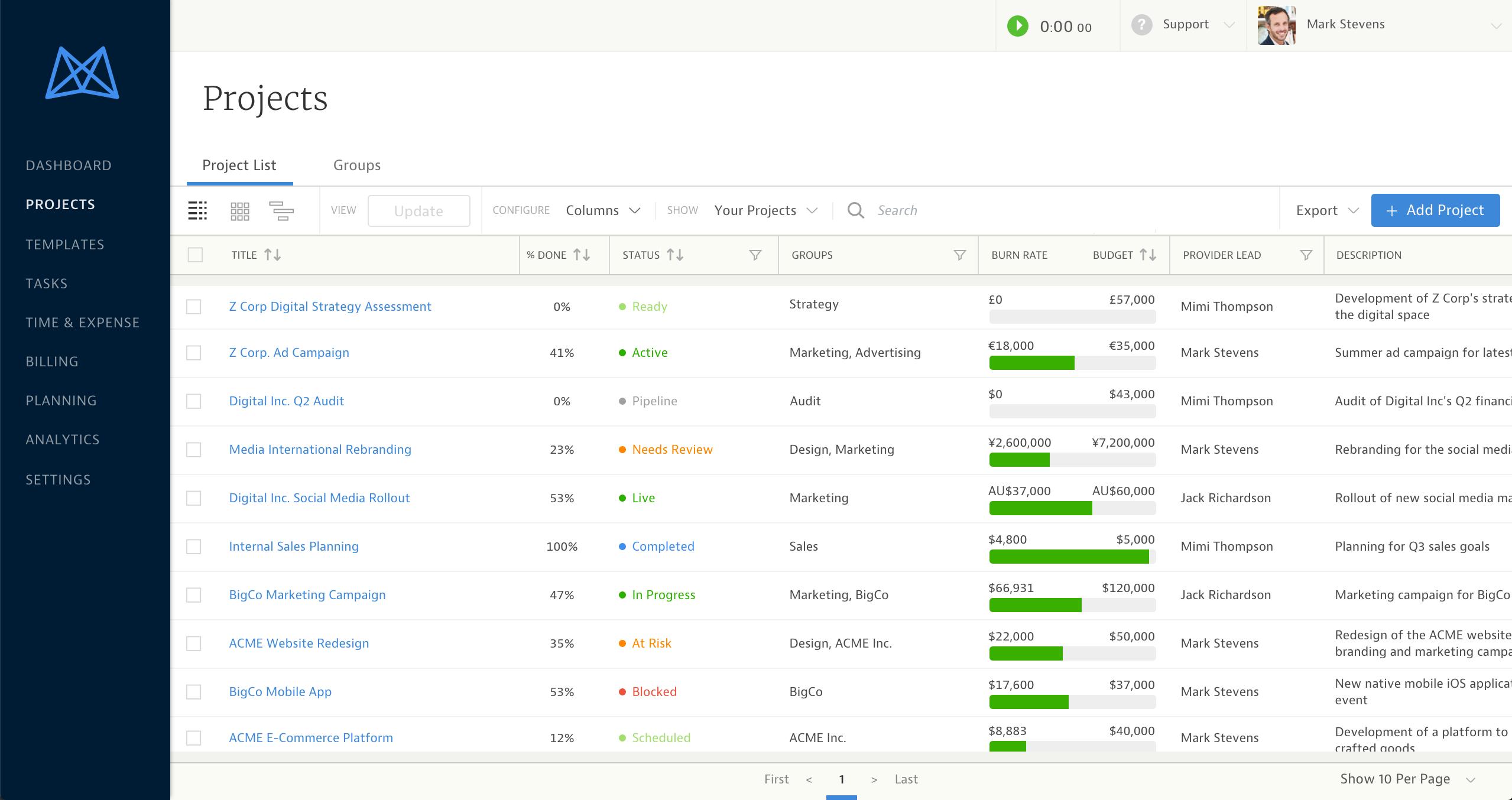 Mavenlink multiple projects in one screen.