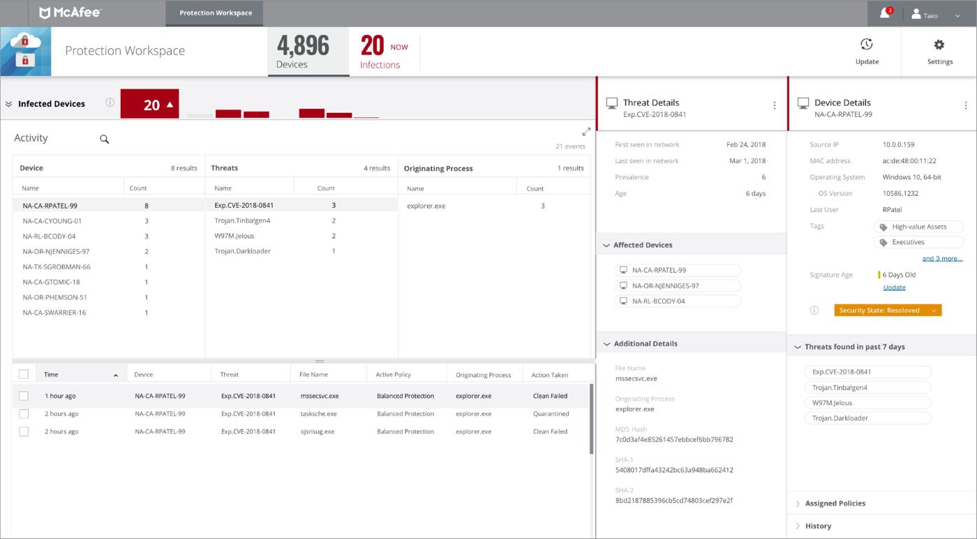 McAfee MVISION antivirus software dashboard.