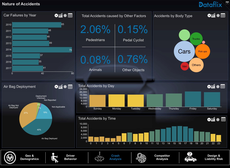 microstrategy bi dashboard.