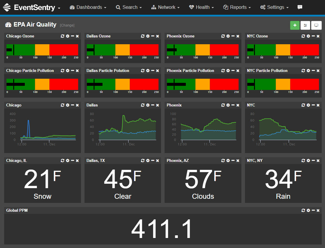 eventsentry performance dashboard