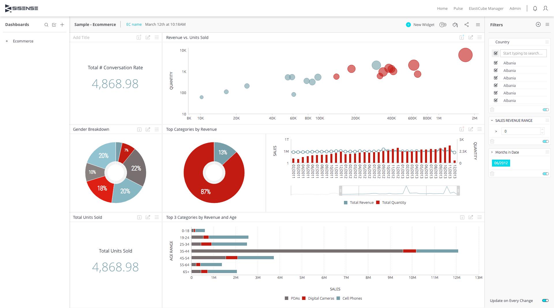 sisense reporting software dashboard.