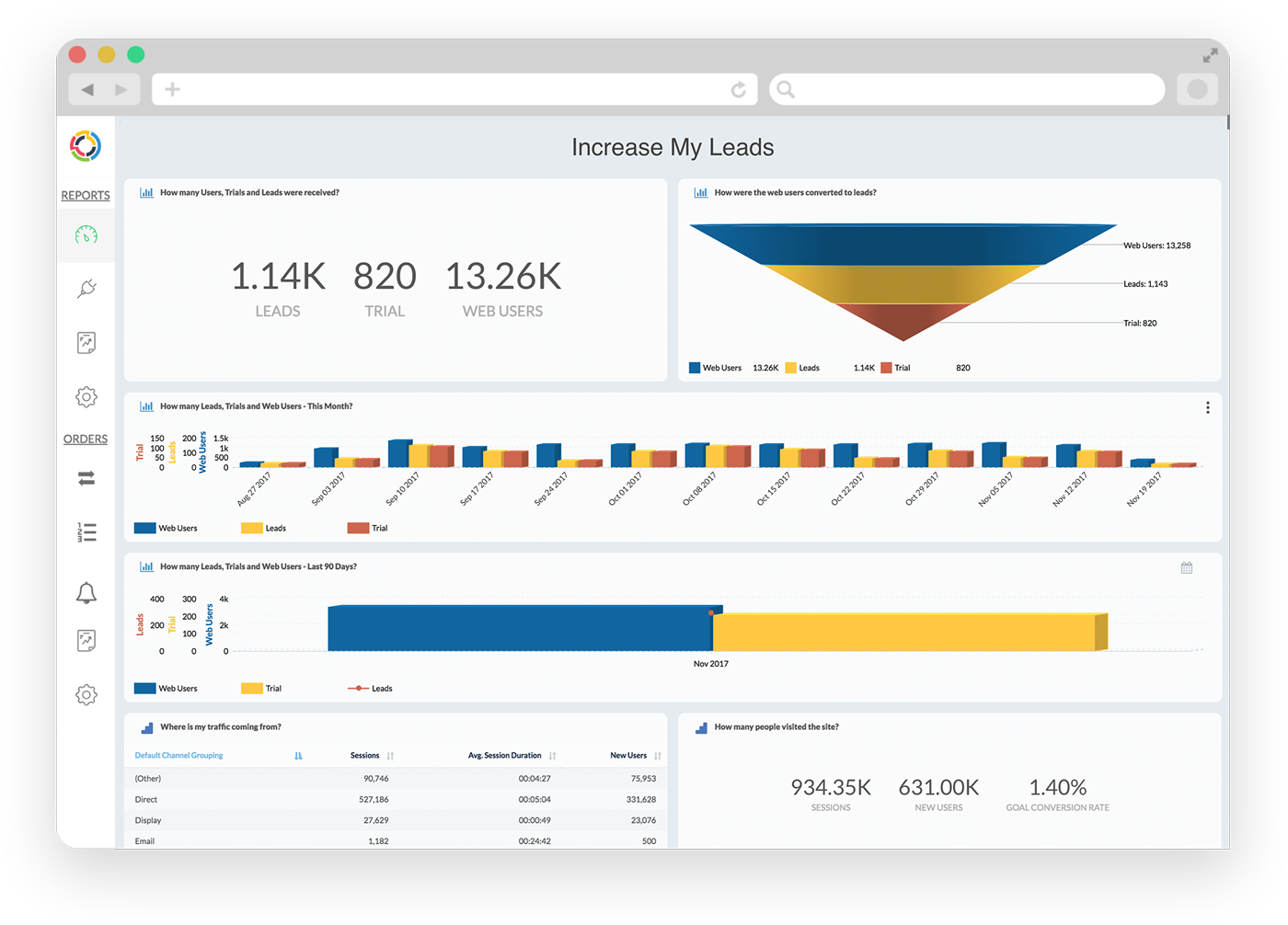 tapclicks reporting software leads dashboard.