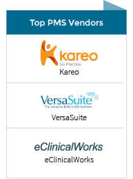 compare top medical software