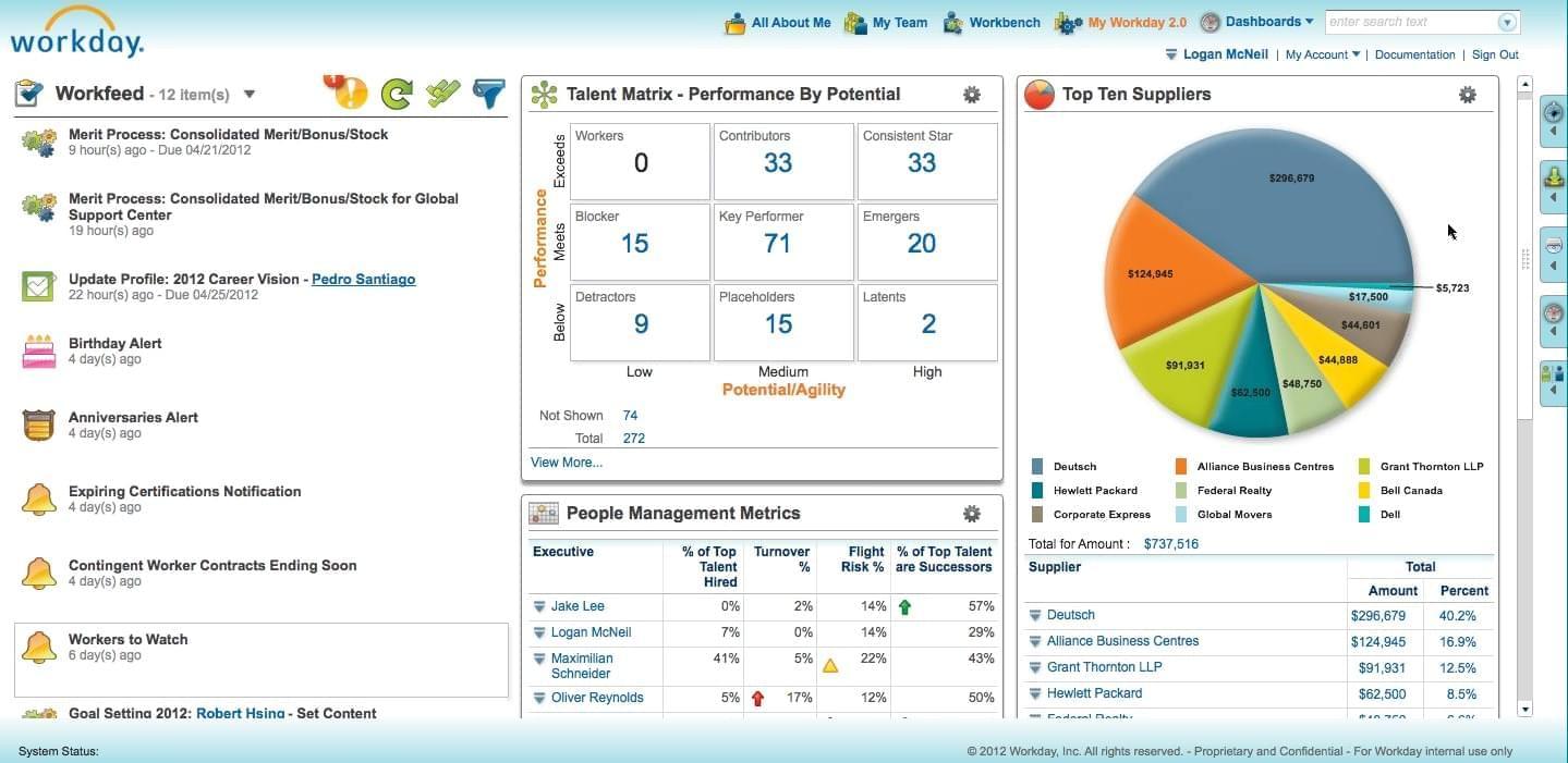 Workday adaptive planning dashboard.