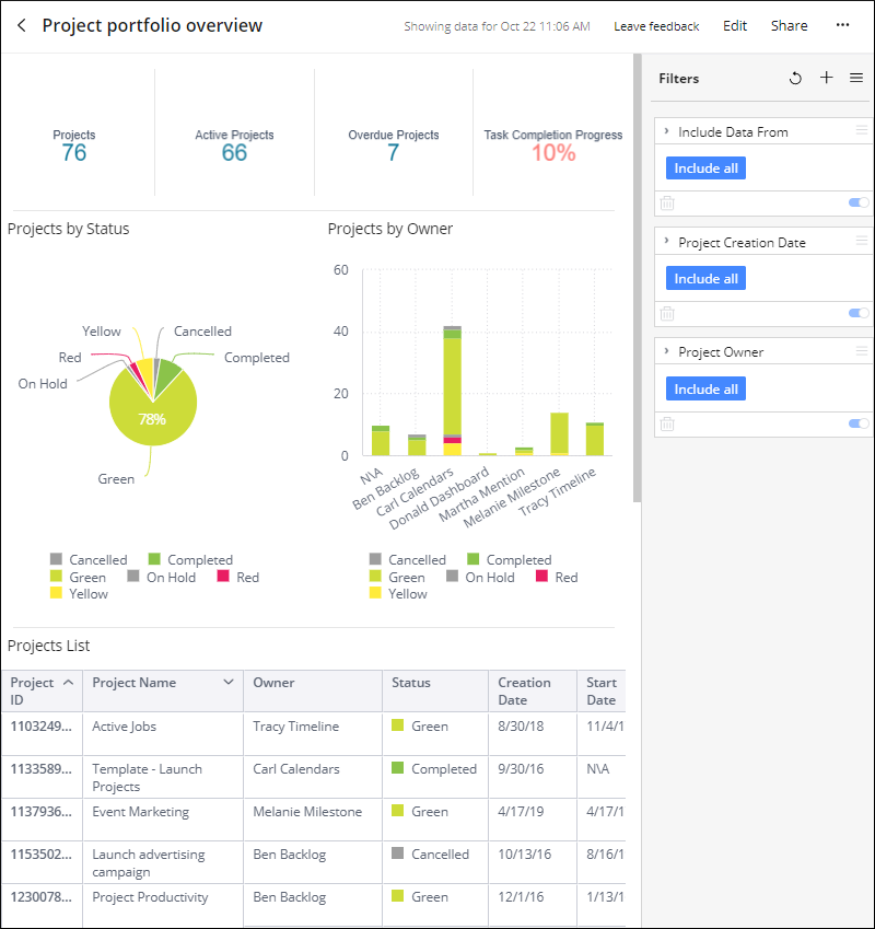 reporting in wrike team management software.